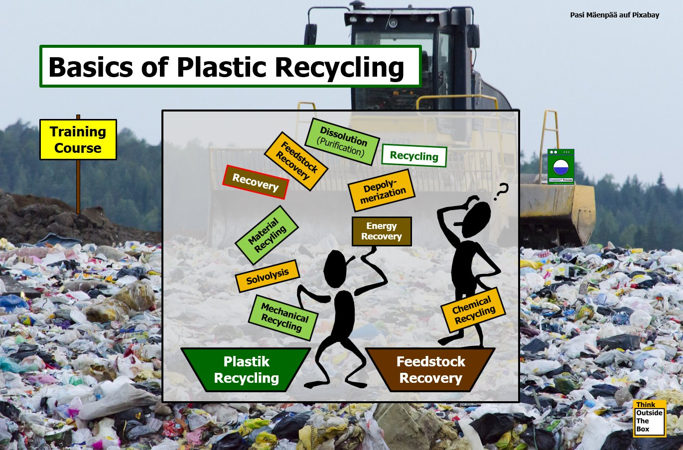 2020.04.01 Basics of Plastic Recycling Training Course